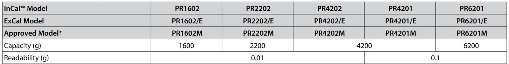 PR-WEB-7