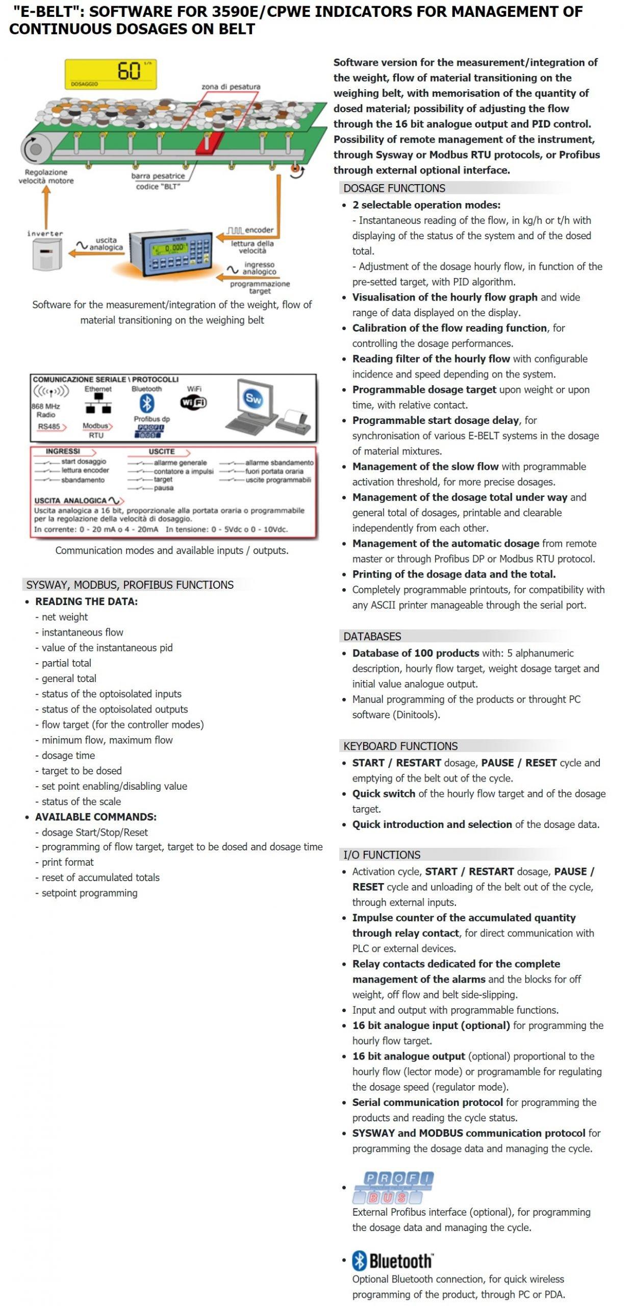 e-belt-PAGE
