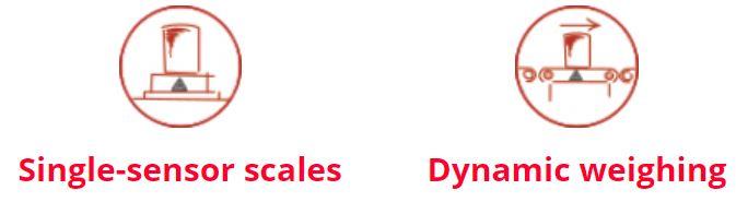 single-dynamic-apps